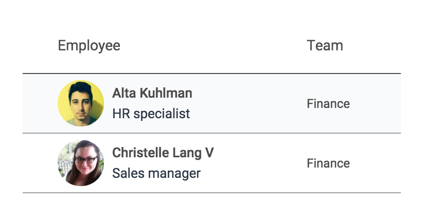 A list of employees in Sage HR