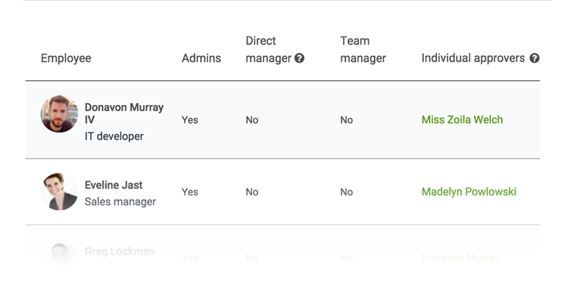 List of custom approvers for leave management