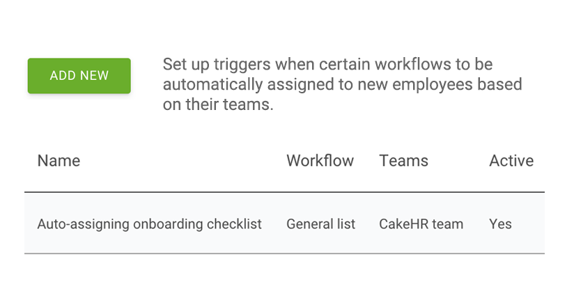 List of automated onboarding tasks